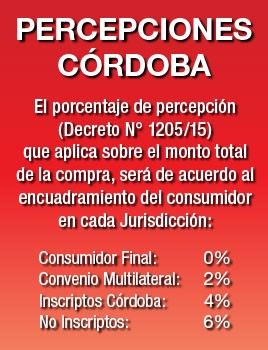 Percepciones Córdoba